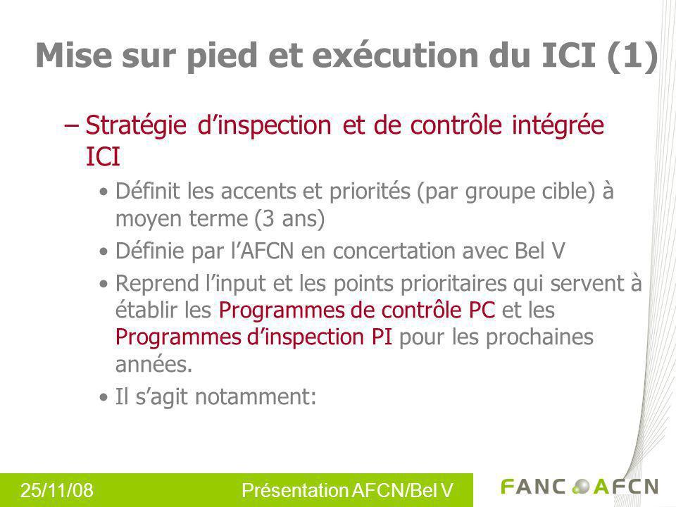 Mise sur pied et exécution du ICI (1)