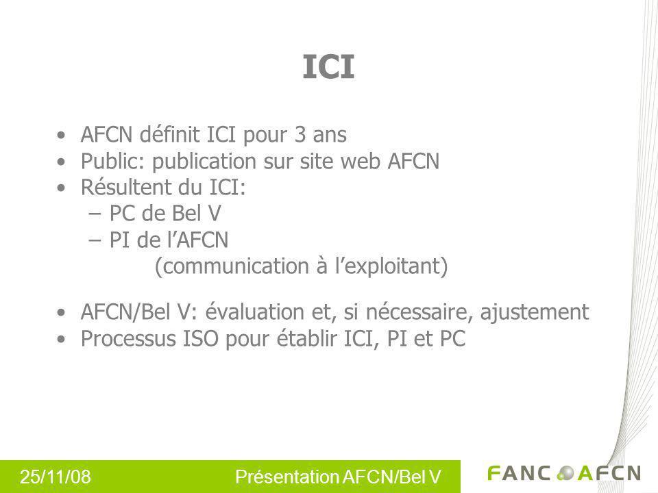 ICI AFCN définit ICI pour 3 ans Public: publication sur site web AFCN
