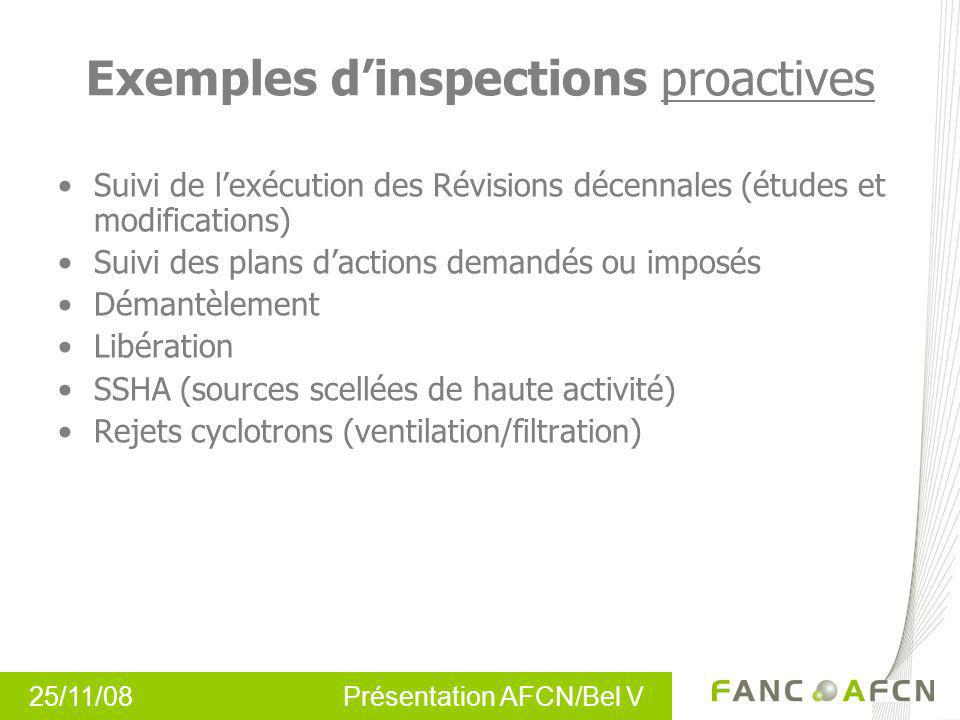 Exemples d'inspections proactives