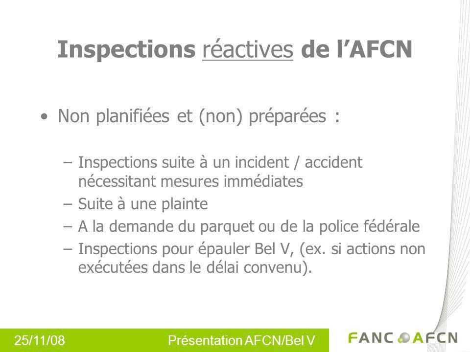 Inspections réactives de l'AFCN