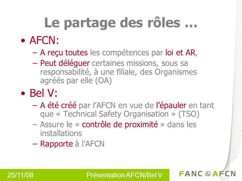 Le partage des rôles … AFCN: Bel V: