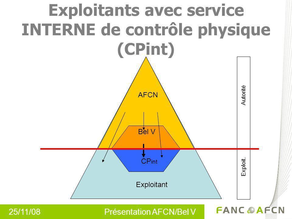 Exploitants avec service INTERNE de contrôle physique (CPint)