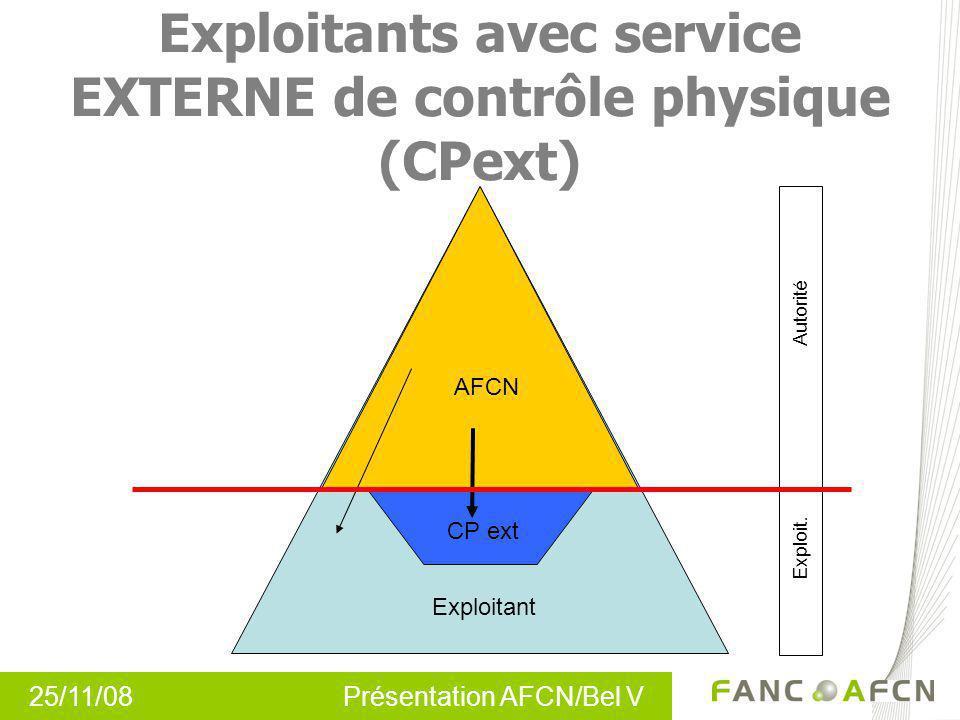 Exploitants avec service EXTERNE de contrôle physique (CPext)
