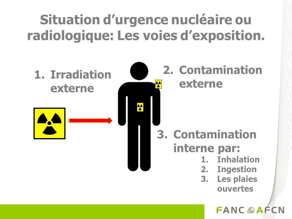 Situation d'urgence nucléaire ou radiologique: Les voies d'exposition.