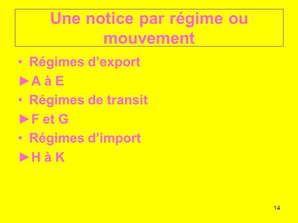Une notice par régime ou mouvement