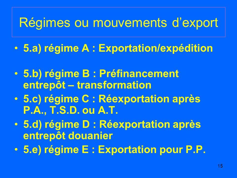 Régimes ou mouvements d'export