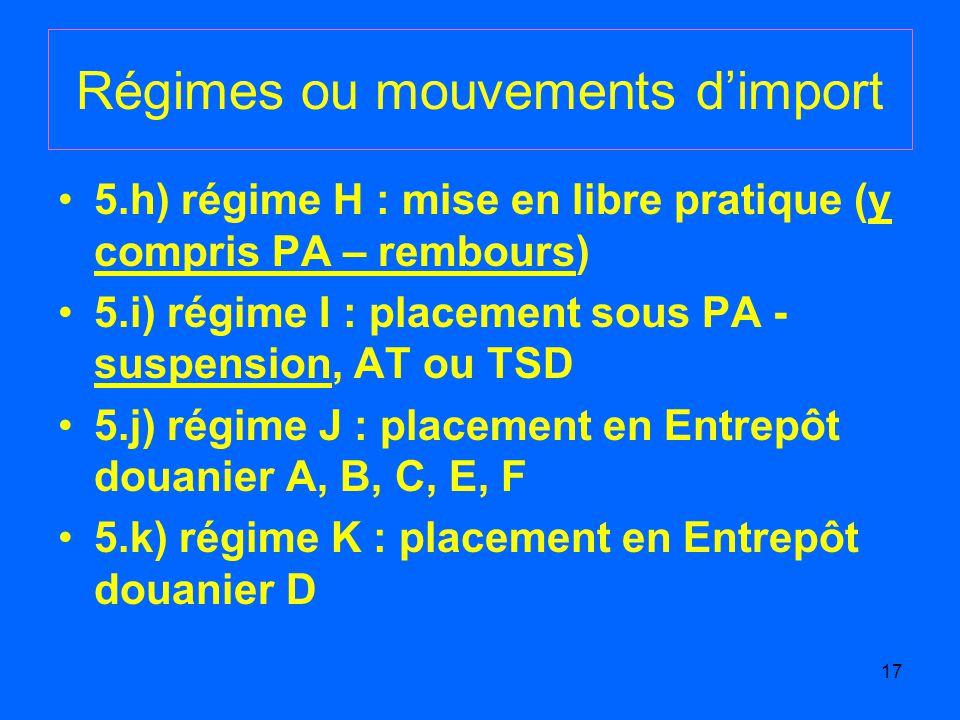 Régimes ou mouvements d'import