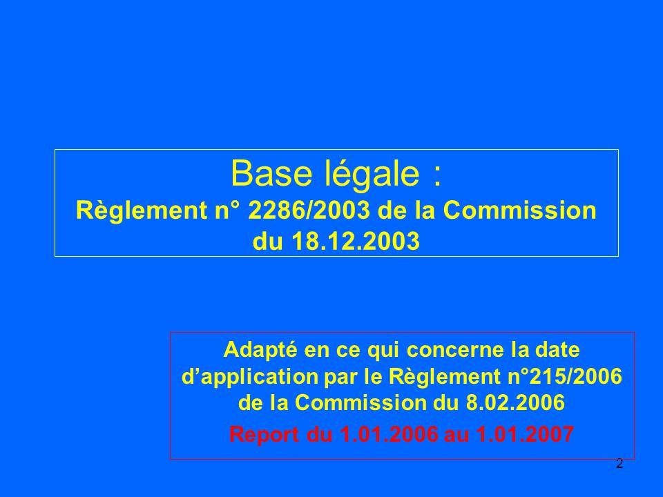 Base légale : Règlement n° 2286/2003 de la Commission du 18.12.2003