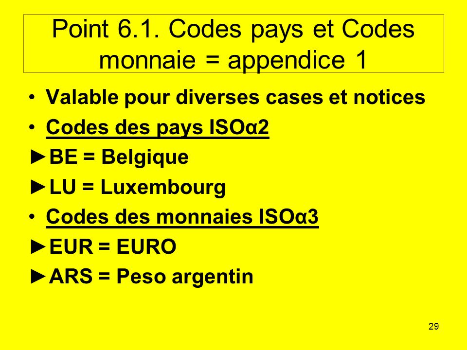 Point 6.1. Codes pays et Codes monnaie = appendice 1