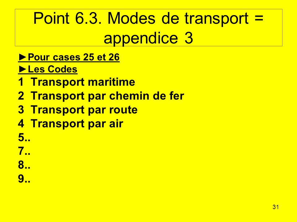 Point 6.3. Modes de transport = appendice 3