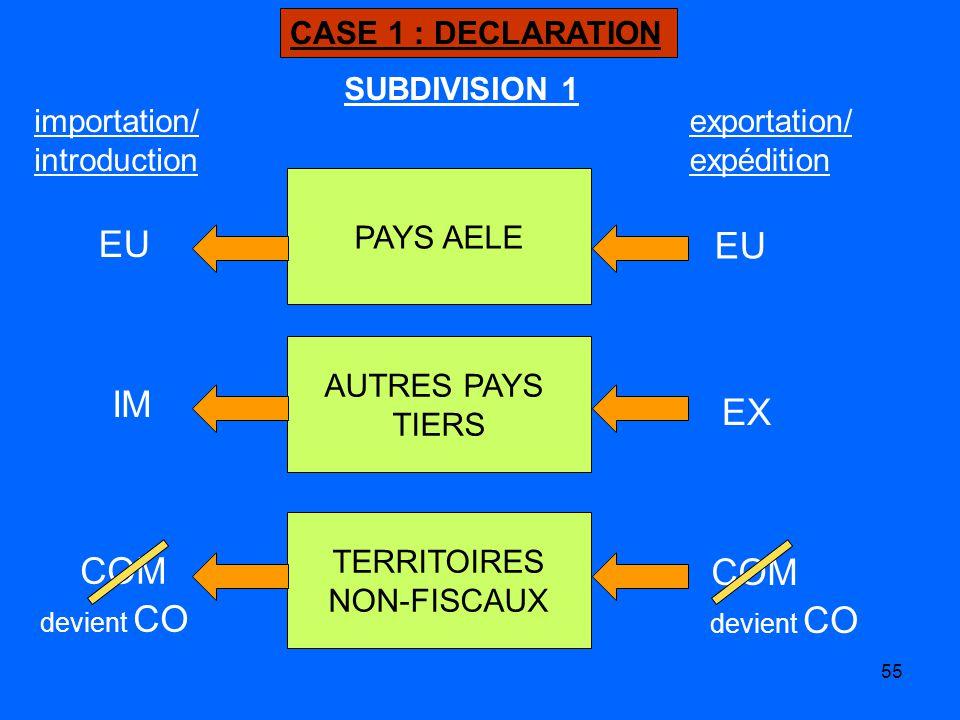 EU EU IM EX COM COM CASE 1 : DECLARATION SUBDIVISION 1 importation/