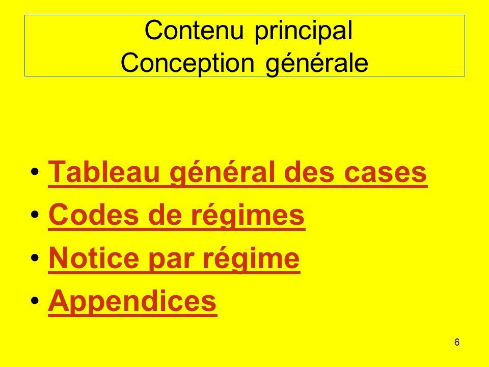 Contenu principal Conception générale