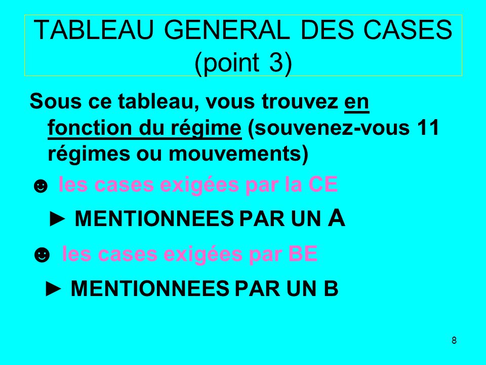 TABLEAU GENERAL DES CASES (point 3)