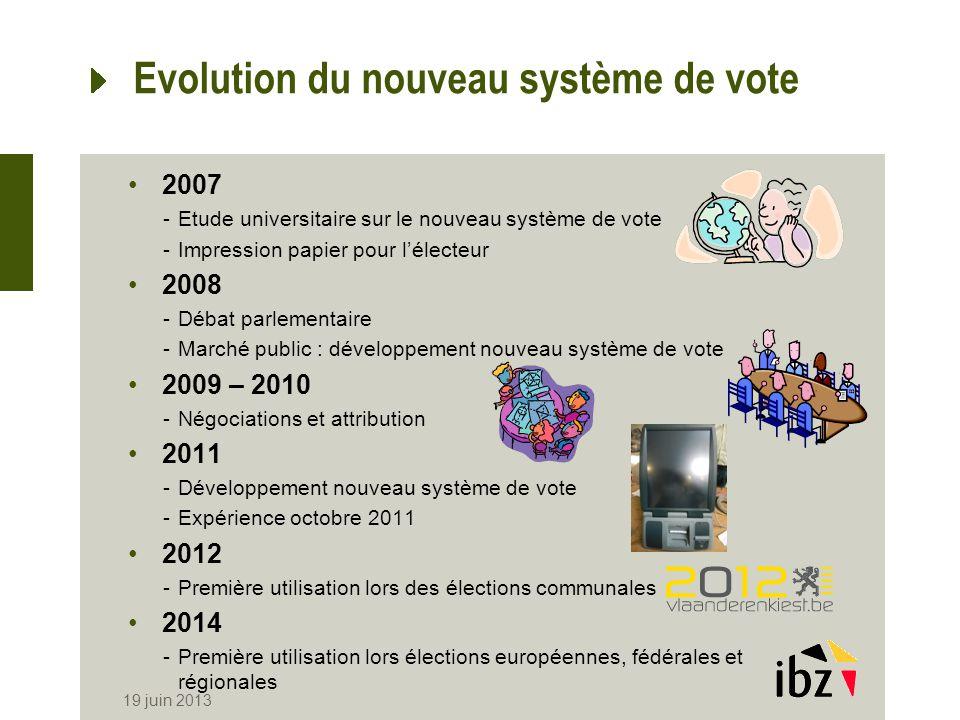 Evolution du nouveau système de vote