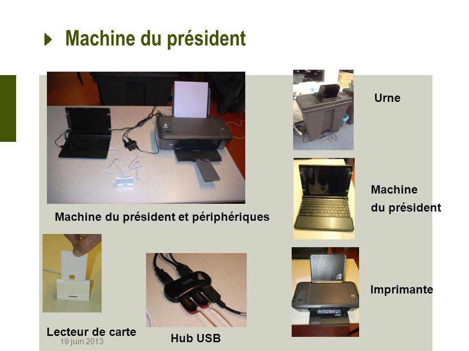 Machine du président Urne Machine du président