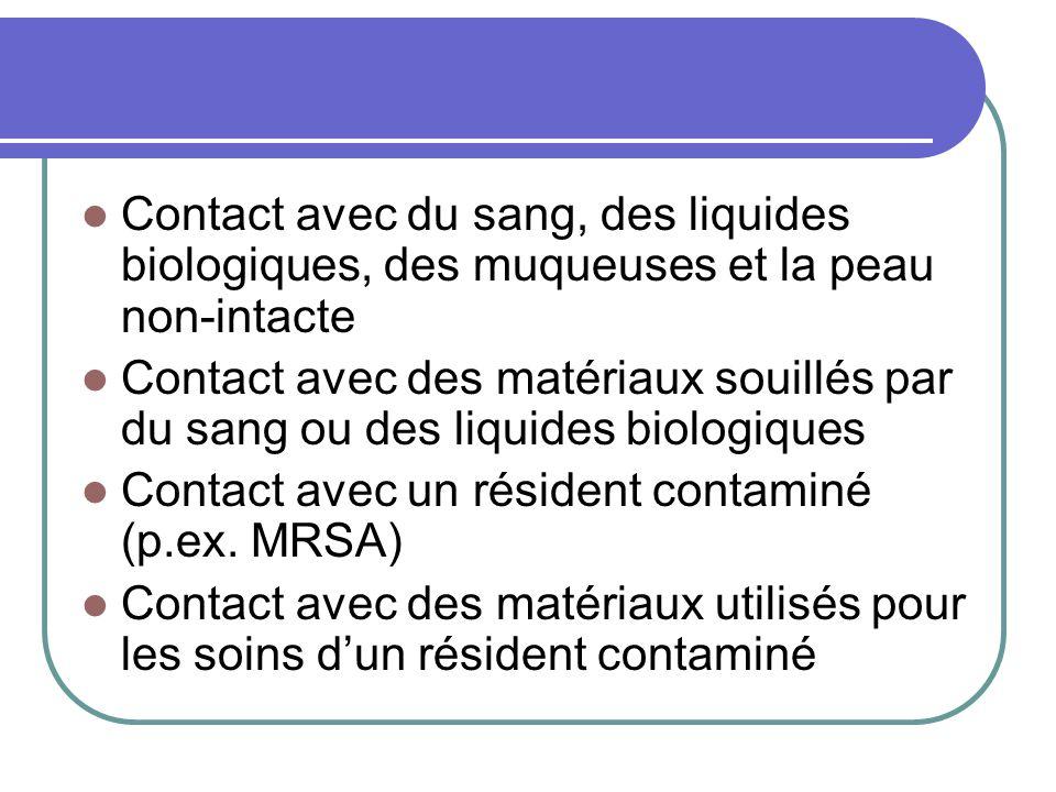 Contact avec du sang, des liquides biologiques, des muqueuses et la peau non-intacte