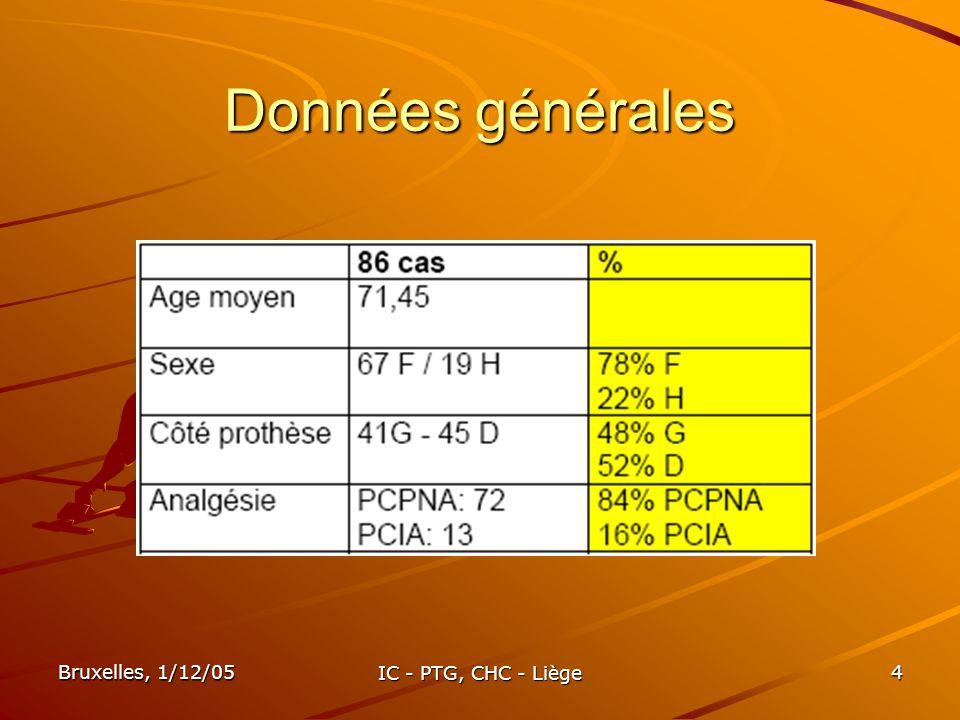 Données générales Bruxelles, 1/12/05 IC - PTG, CHC - Liège
