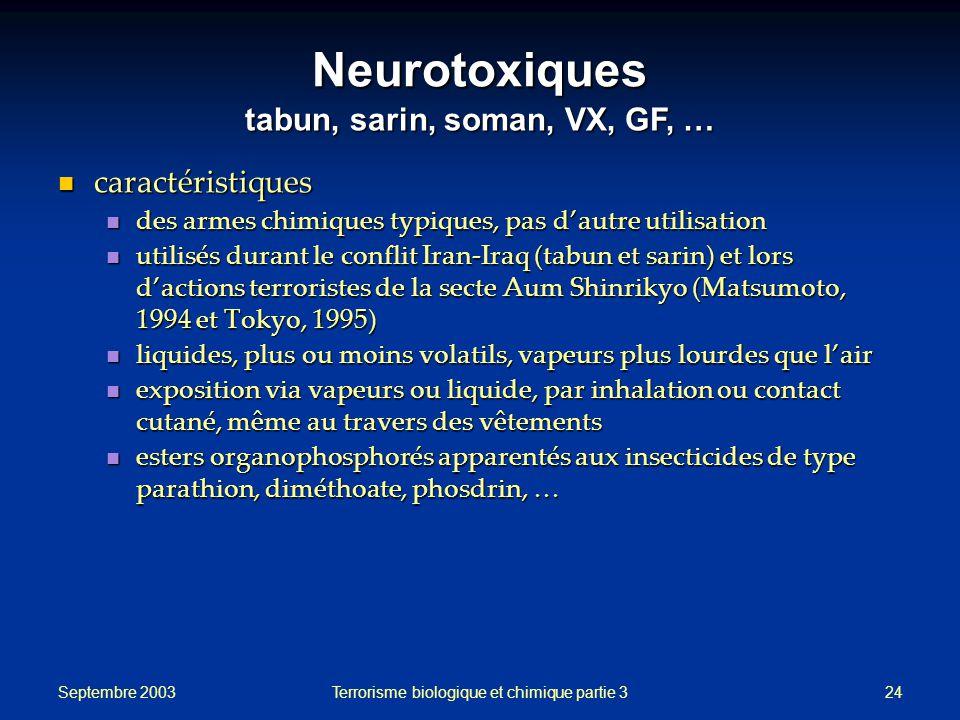 tabun, sarin, soman, VX, GF, …