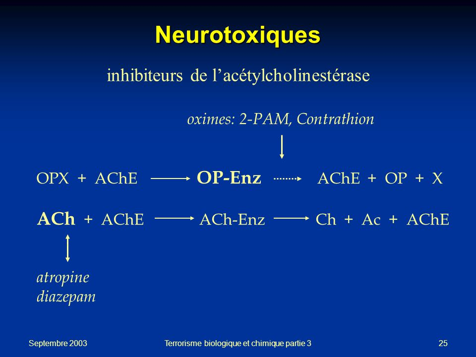 Neurotoxiques inhibiteurs de l'acétylcholinestérase