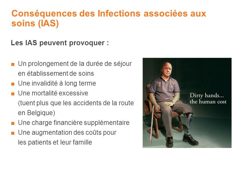 Conséquences des Infections associées aux soins (IAS)