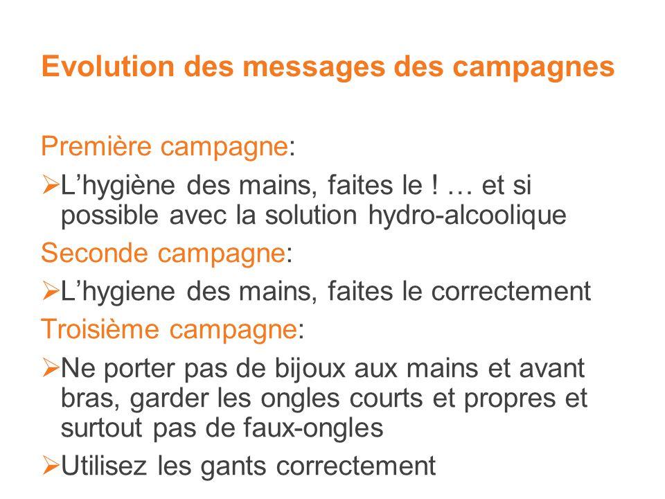 Evolution des messages des campagnes