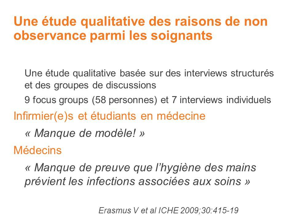 Une étude qualitative des raisons de non observance parmi les soignants