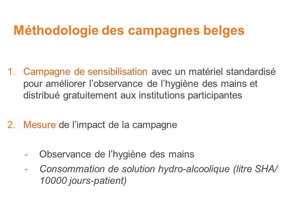 Méthodologie des campagnes belges