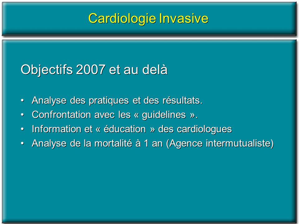 Cardiologie Invasive Objectifs 2007 et au delà