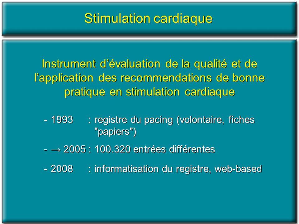 Stimulation cardiaque