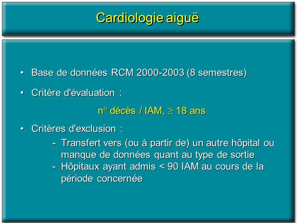 Cardiologie aiguë Base de données RCM 2000-2003 (8 semestres)