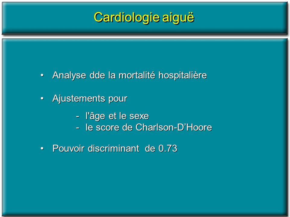 Cardiologie aiguë Analyse dde la mortalité hospitalière