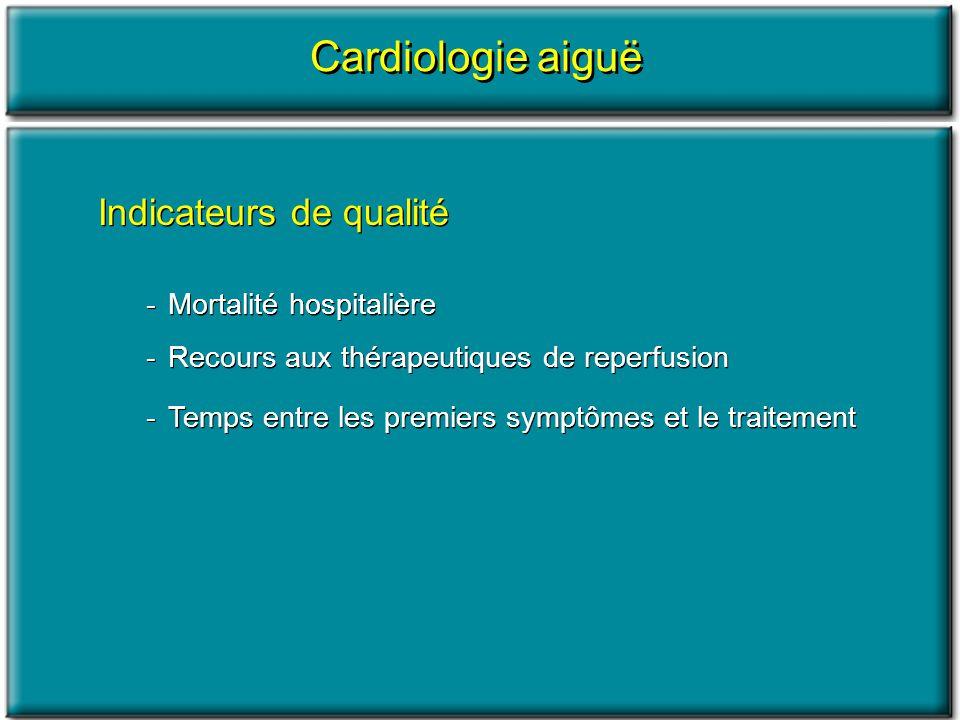 Cardiologie aiguë Indicateurs de qualité Mortalité hospitalière