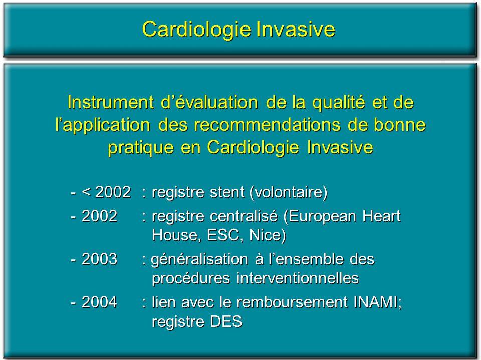 Cardiologie Invasive Instrument d'évaluation de la qualité et de l'application des recommendations de bonne pratique en Cardiologie Invasive.