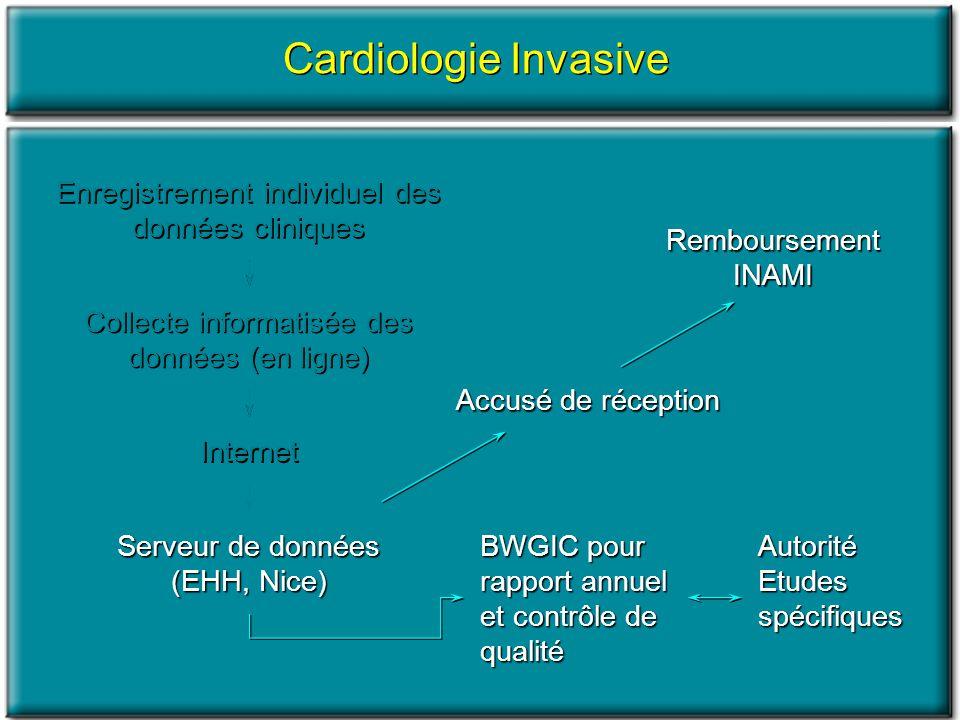 Cardiologie Invasive Enregistrement individuel des données cliniques
