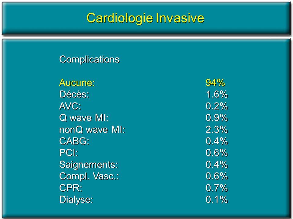 Cardiologie Invasive Complications Aucune: 94% Décès: 1.6% AVC: 0.2%