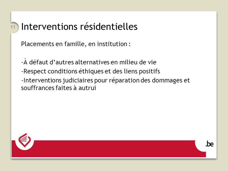 Interventions résidentielles
