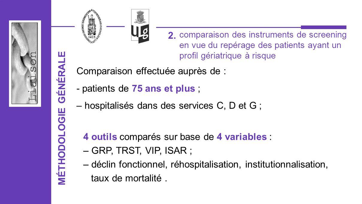 Comparaison effectuée auprès de : - patients de 75 ans et plus ;
