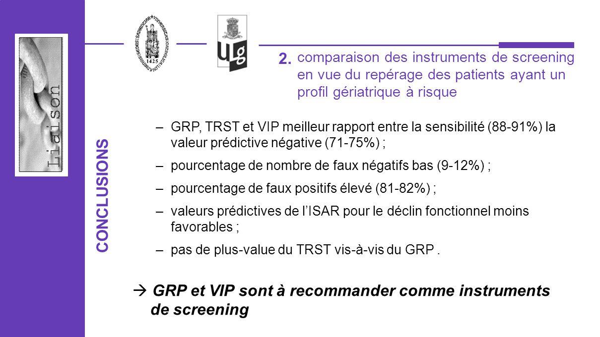  GRP et VIP sont à recommander comme instruments de screening