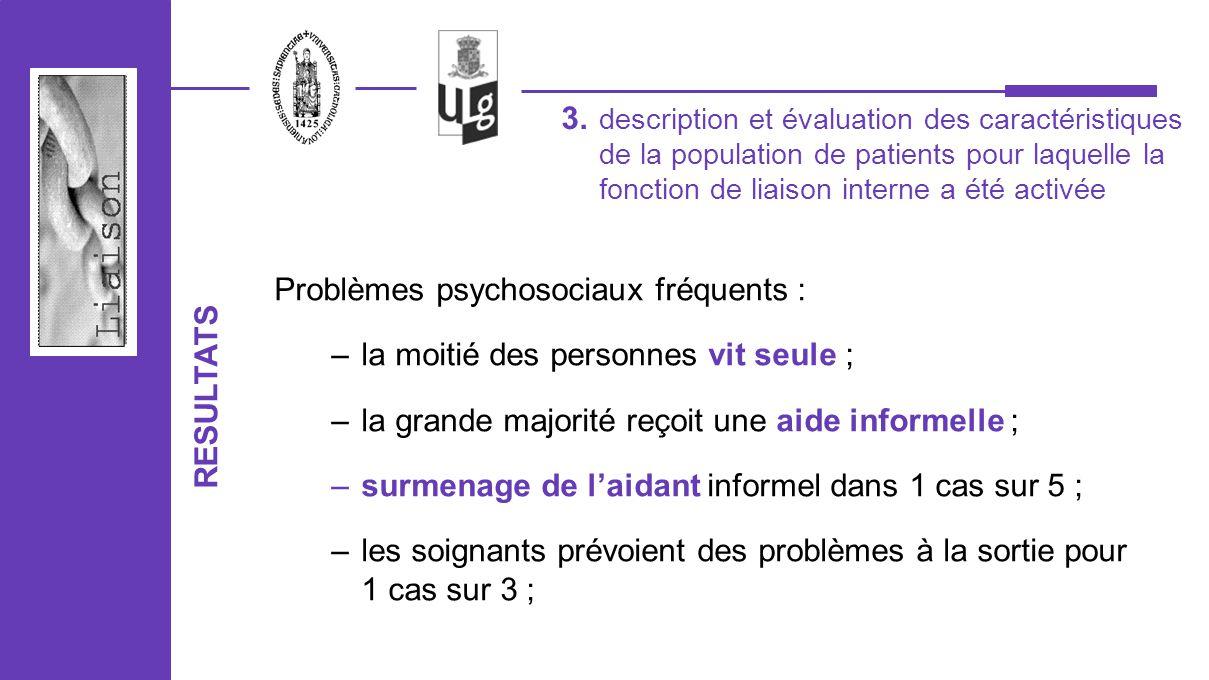 Problèmes psychosociaux fréquents :