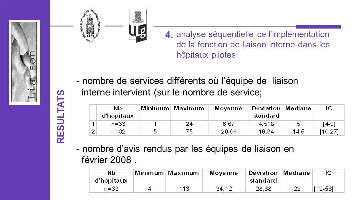 nombre de services différents où l'équipe de liaison