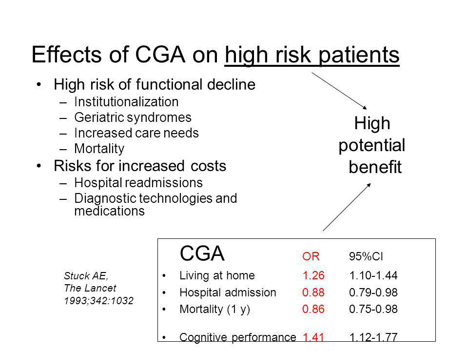 Effects of CGA on high risk patients