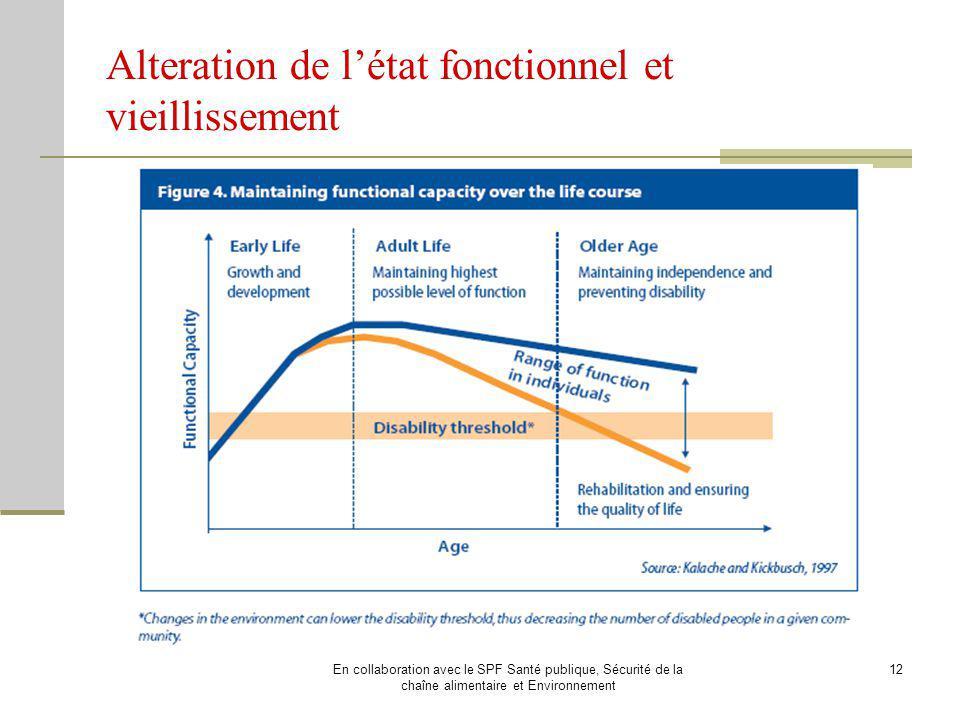 Alteration de l'état fonctionnel et vieillissement