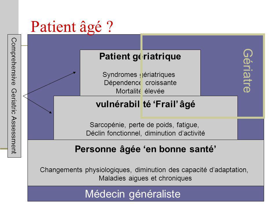 vulnérabilité 'Frail' âgé Personne âgée 'en bonne santé'