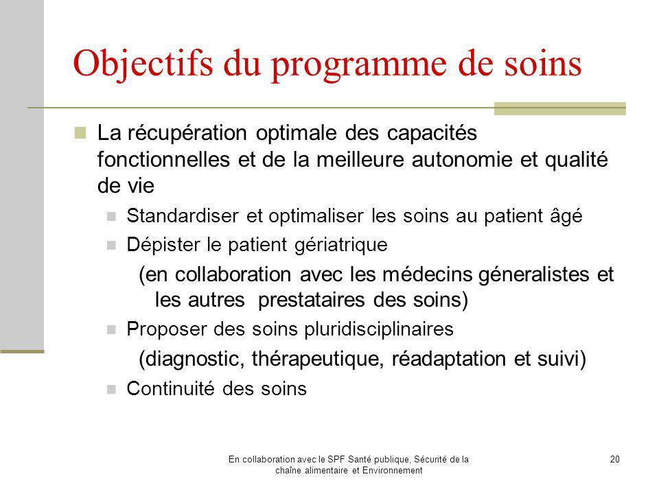 Objectifs du programme de soins