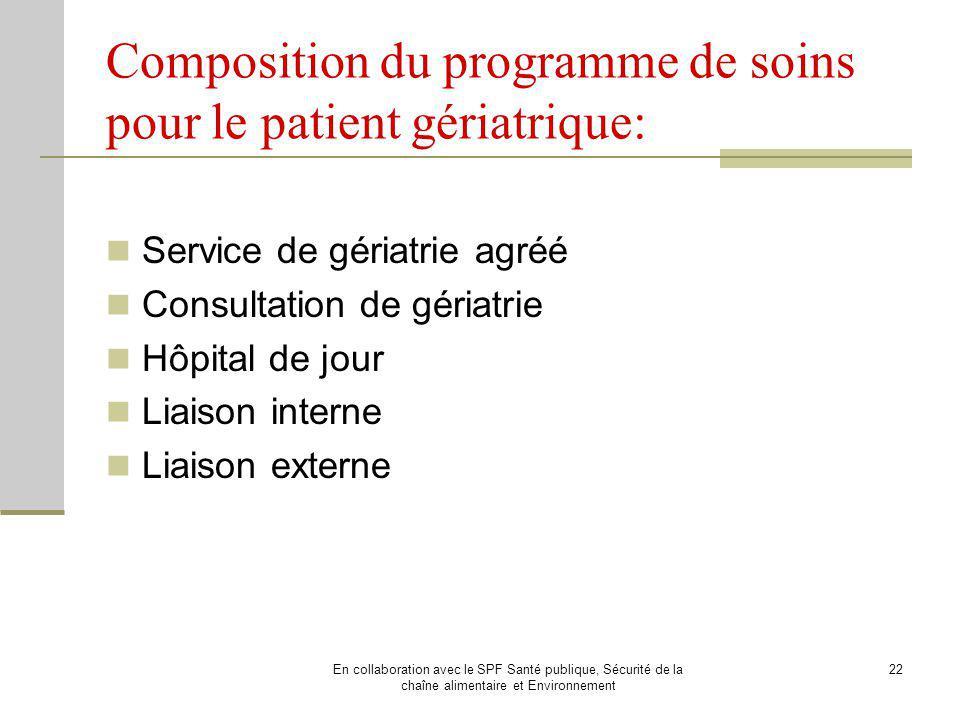 Composition du programme de soins pour le patient gériatrique: