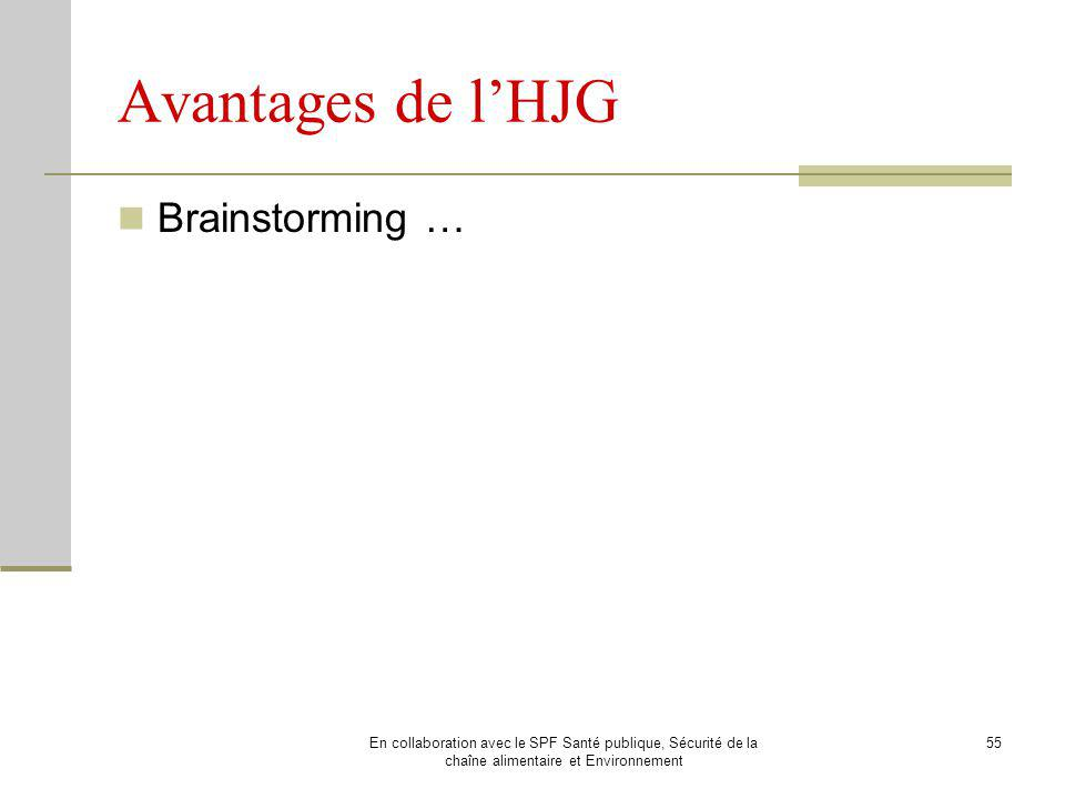Avantages de l'HJG Brainstorming …