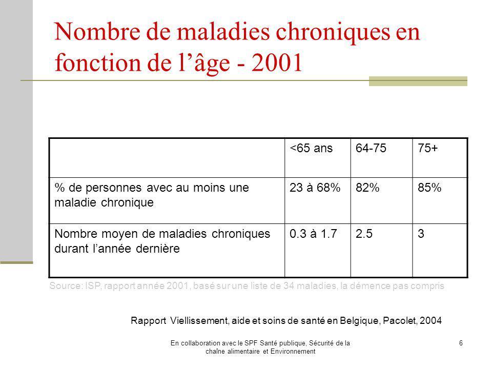 Nombre de maladies chroniques en fonction de l'âge - 2001