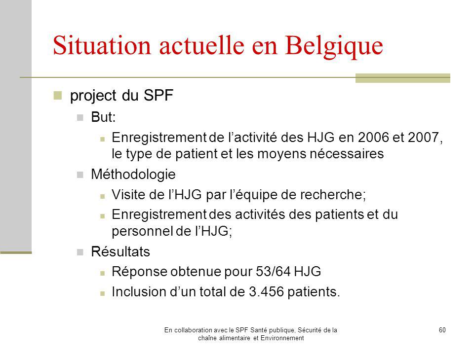 Situation actuelle en Belgique