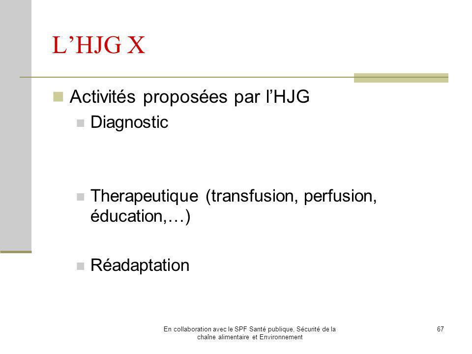 L'HJG X Activités proposées par l'HJG Diagnostic