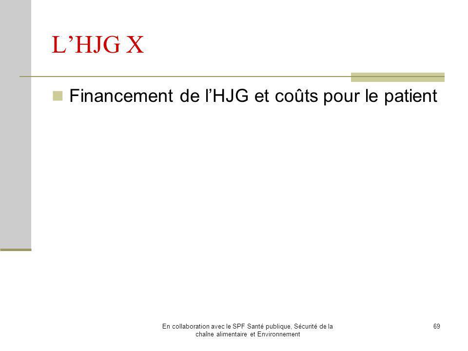 L'HJG X Financement de l'HJG et coûts pour le patient